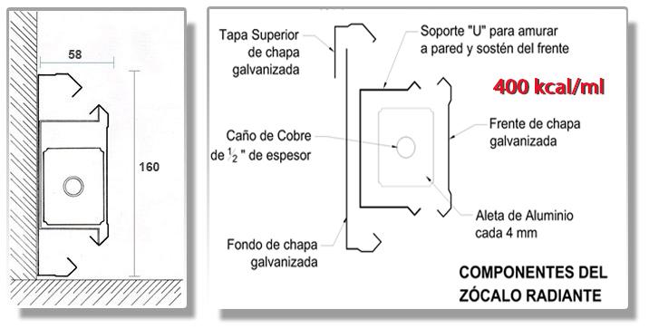 medidas-zocalos simple